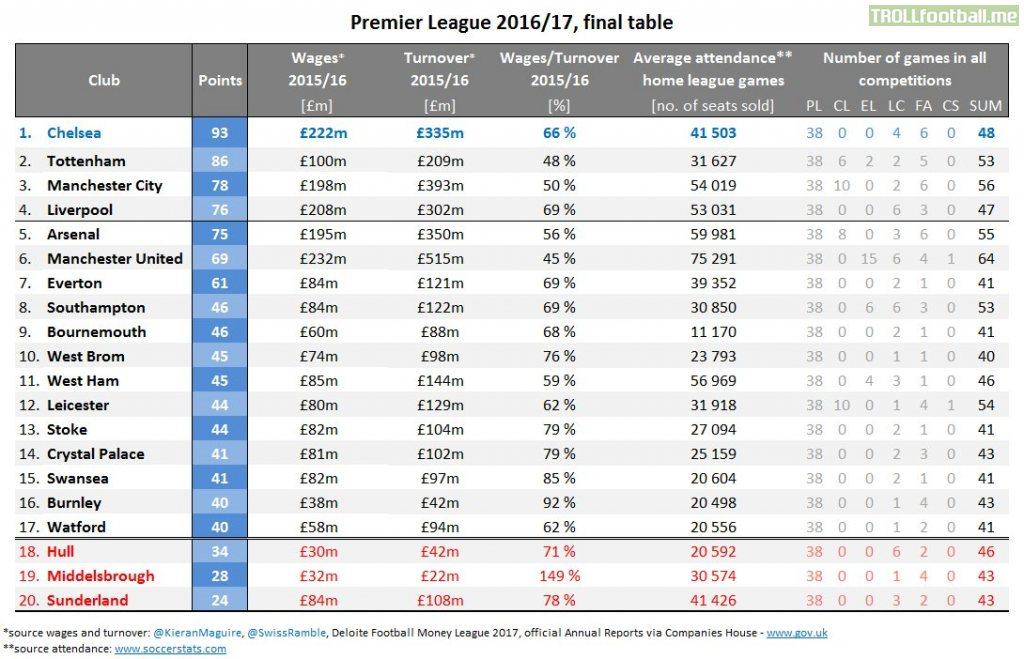 English premier league betting predictions macmillanbuilds co uk