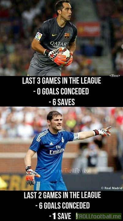 Bravo Vs Iker Casillas!