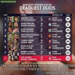 Lampard the only midfielder in this list