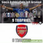 Arsenal effect