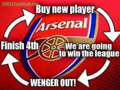 The Arsenal cycle..