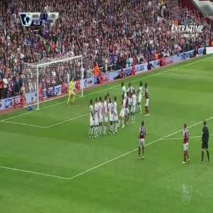 Dimitri Payet's Freekick vs. Crystal Palace