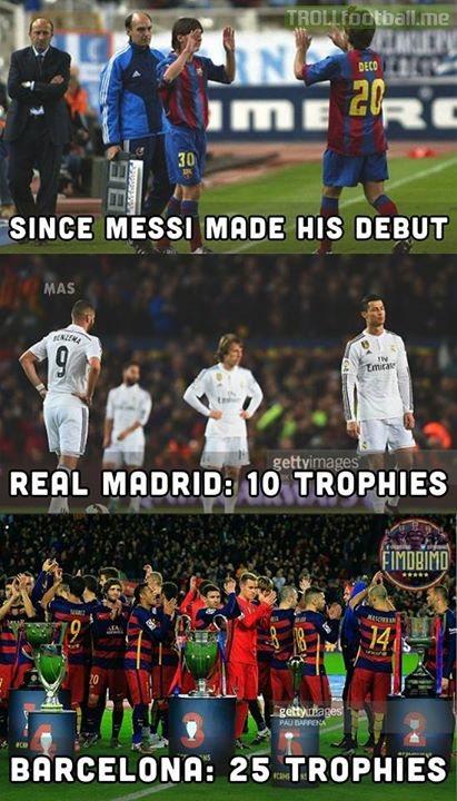 Barcelona vs Madrid since Messi's debut..