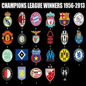 uefa champions league winners 1956 2013 troll football uefa champions league winners 1956