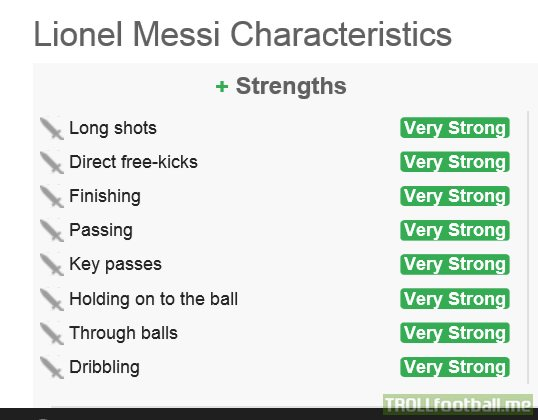 Messi's strengths according to WhoScored stats | Troll ...