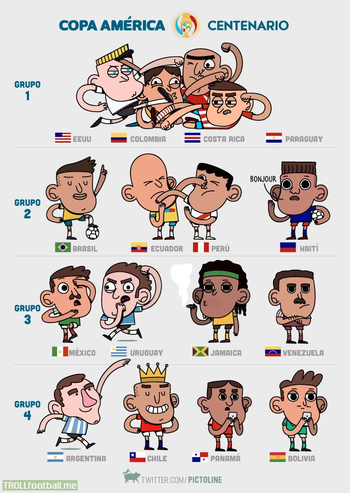 Copa América Centenario: first round