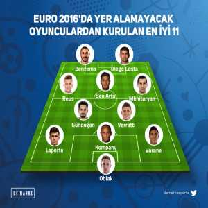 Best XI which doesn't appear in EURO 2016