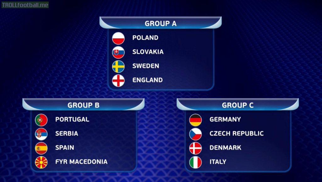 Group I Euro 2017