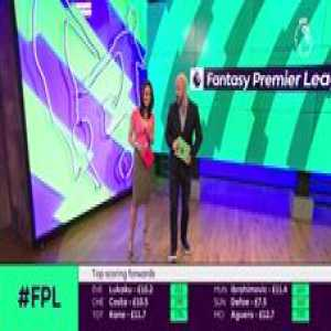 It's the penultimate Gameweek in Fantasy Premier League - and it's the biggest one yet for FPL managers...
