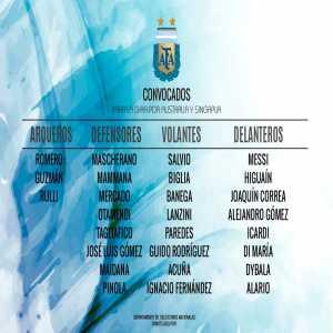 Argentina's NT full team for next International Friendlies