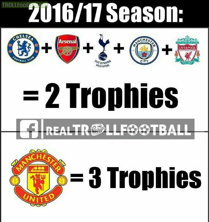Manchester United 😎