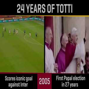 24 years of Francesco Totti. How the world has changed since Totti made his Roma debut.