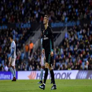 Cristiano Ronaldo has the worst conversion rate (4.8%) out of 66 players to score 3 or more goals in La Liga this season.