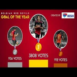 Axel Witsel wins goal of the year 2017 for Belgium.