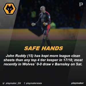 [Silly Stat Post] - John Ruddy has most league clean sheets (15) than any goalkeeper in top 4 tiers