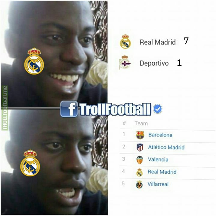 Tag Real Madrid Fans..😂