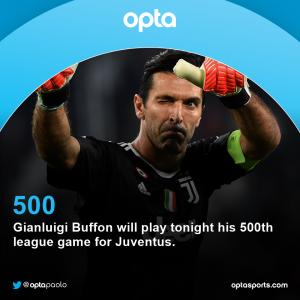 500 - Gianluigi Buffon will play tonight his 500th league game for Juventus. Legend.