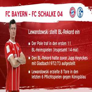 Lewandowski is the first player to score in 11 consecutive BL home games - breaking Heynckes record
