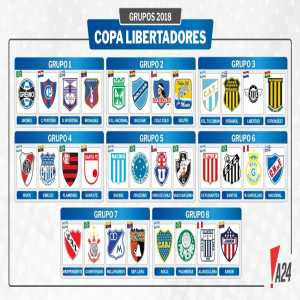 Here are the groups for the 2018 Copa Libertadores
