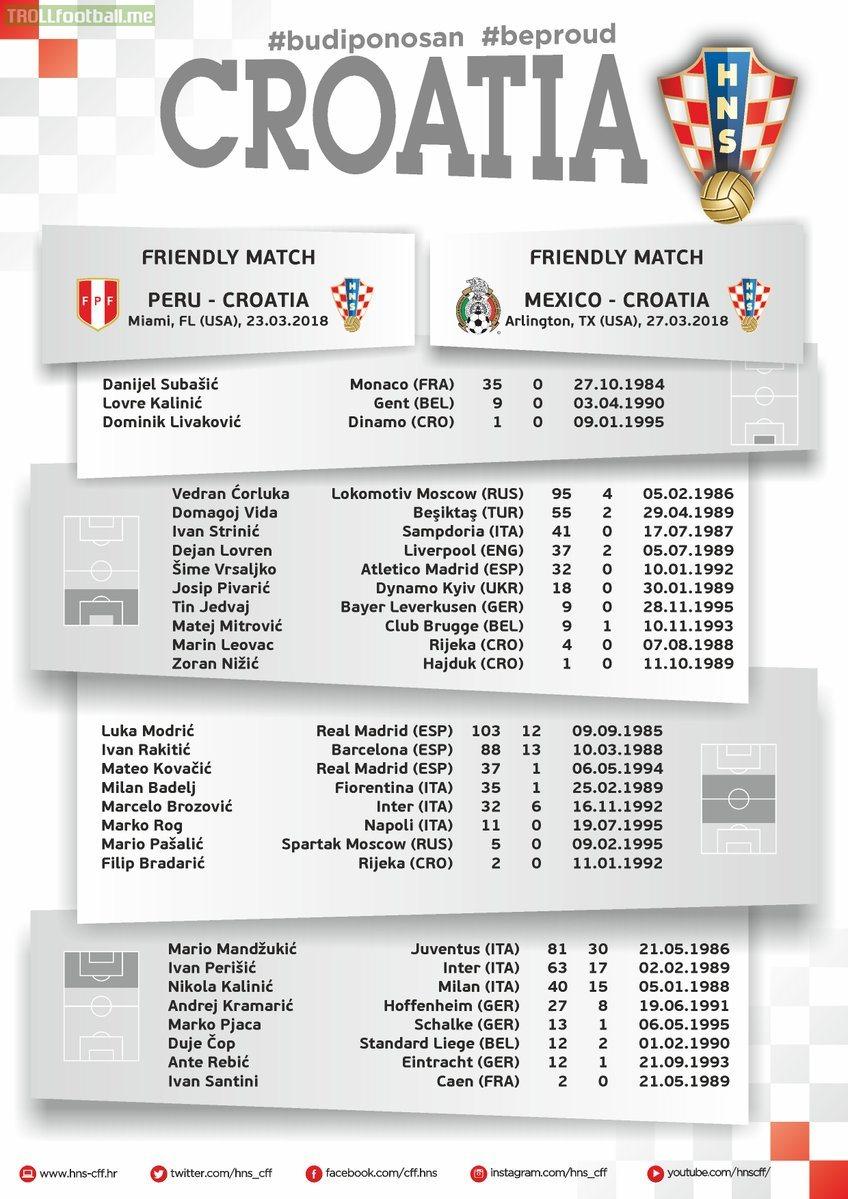 Croatian squad for friendlies against Mexico and Peru