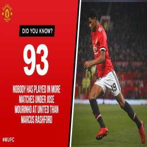 Rashford (93) De Gea (81) Herrera, Martial (80). No one at United has played more games under Mourinho than Rashford.