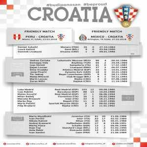 Croatia Squad for friendlies against Peru and Mexico.