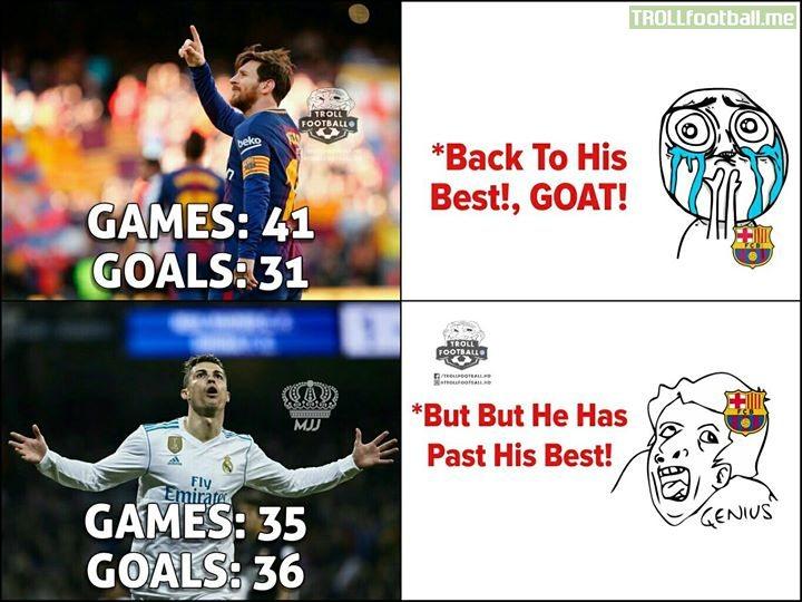 Cristiano Ronaldo..💪🔥 (Cr7: 37 Goals*) MJJ