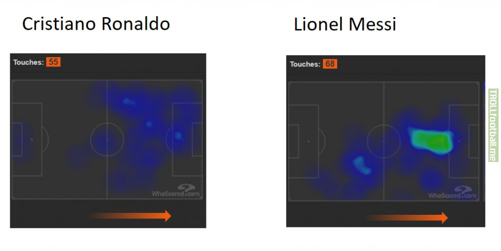 Heatmaps of Cristiano Ronaldo and Lionel Messi in their last league game, Absolute masters of Inside Forward and False 9 respectively.