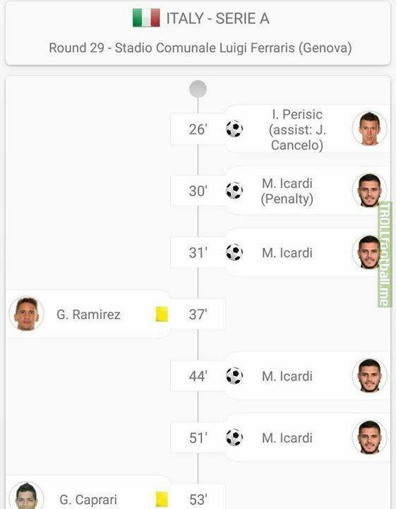 Icardi scored 4 but no one will notice cause he got no fan girls 😂