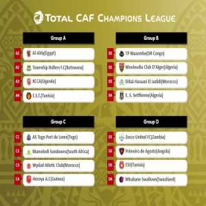 CAF Champions League Group Stage Draw