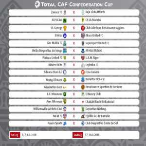 CAF Confederation Cup 2nd Round of 16 Draw