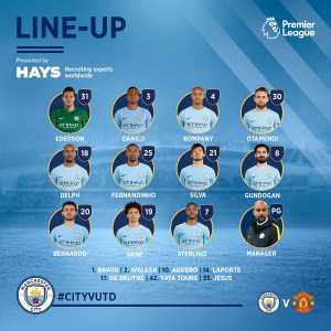Manchester City lineup for derby without a striker in the starting XI.