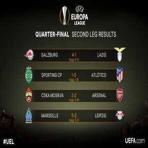 Europa League Semi-Finalists: Arsenal, RB Salzburg, Olympique de Marseille, Atlético de Madrid