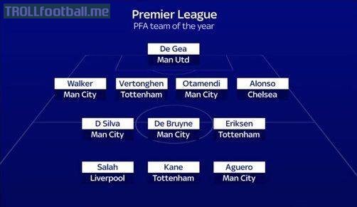 The PFA Premier League team of the year. No idea why they included Harry Kane twice.