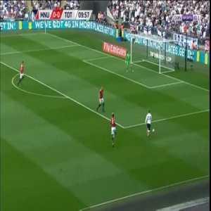 Dele Ali Goal - Manchester United 0 vs 1 Tottenham Hotspur