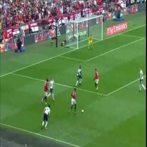 Sanchez Goal - Manchester United 1 vs 1 Tottenham Hotspu