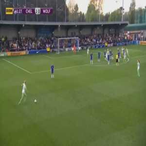 Chelsea LFC 1- [2] Wolfsburg Frauen- Millie Bright OG