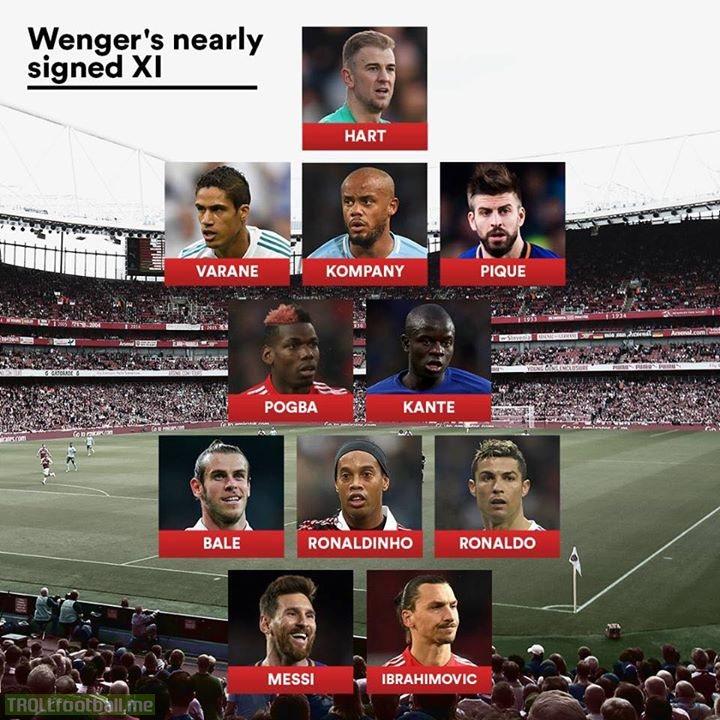 Arsene Wenger's nearly signed XI...  📸 - fb/GiveMeSport