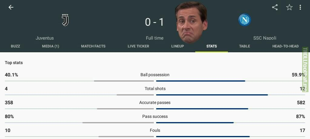 Why Maurizio Sarri said Napoli deserved all 3 points