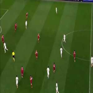 Dzeko Goal - Liverpool 5 vs 1 AS Roma