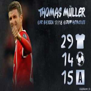 Thomas Müller since Jupp Heynckes returned: 29 matches, 14 goals, 15 assists
