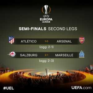 UEFA Europa League 2017/18 Final: Atlético Madrid vs. Olympique de Marseille