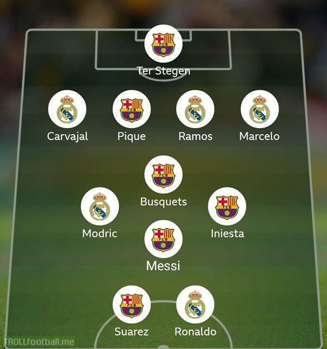 El Clasico's Combined XI !💪🔥