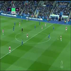 Leicester 1-0 Arsenal: Mavropanos Straight Red Card (Last Man)