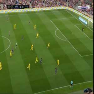 Philippe Coutinho Goal - Barcelona 1 vs 0 Villarreal