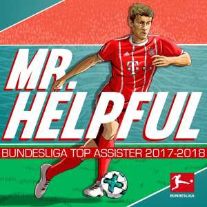 Thomas Müller is the Bundesliga 2017/18 top assister with 14 Assists