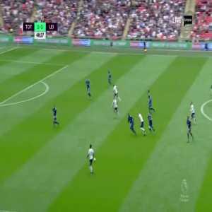 Tottenham [2]-3 Leicester City - Lamela 49'