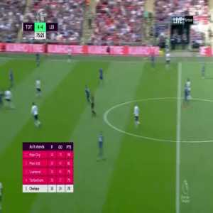 Tottenham [5]-4 Leicester City - Harry Kane 76'