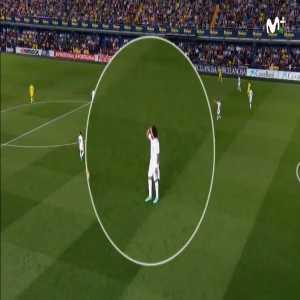 Marcelo, watch your hair in Kiev. #ElDíaDespués How RM conceded a goal vs Villarreal last weekend.