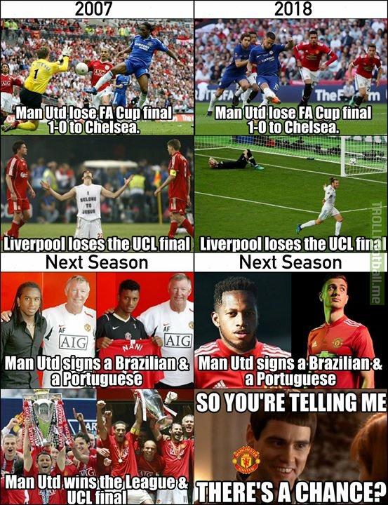 Man United fans are optimistic..